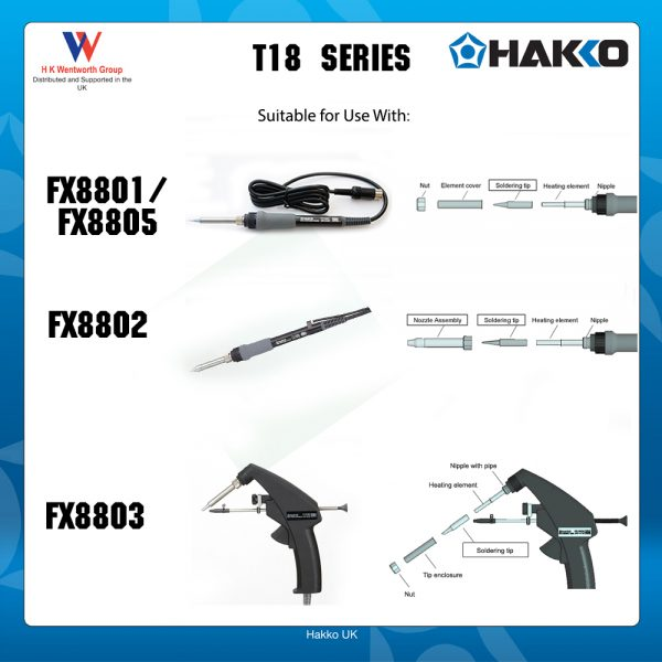 T18-I Conical Sharp Tip